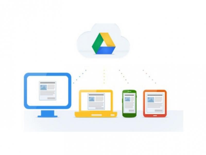 imagen Google Drive
